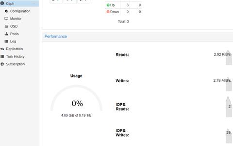 Using Proxmox to build a working Ceph Cluster | AJ's Data Storage