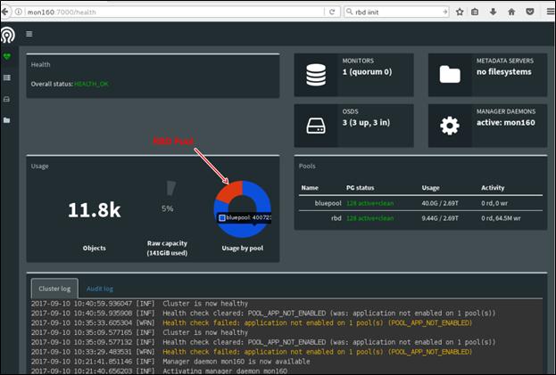 Technical | AJ's Data Storage Tutorials